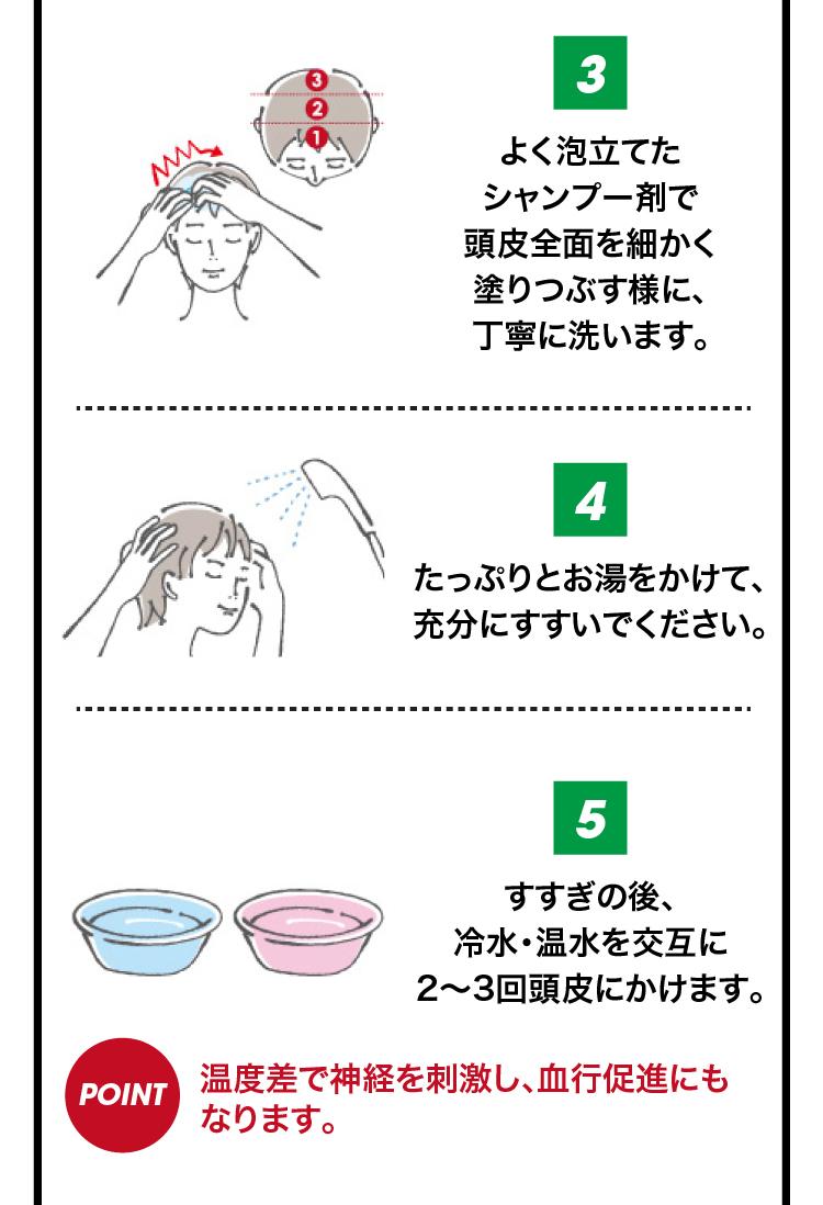 アクティシャンプーR洗い方